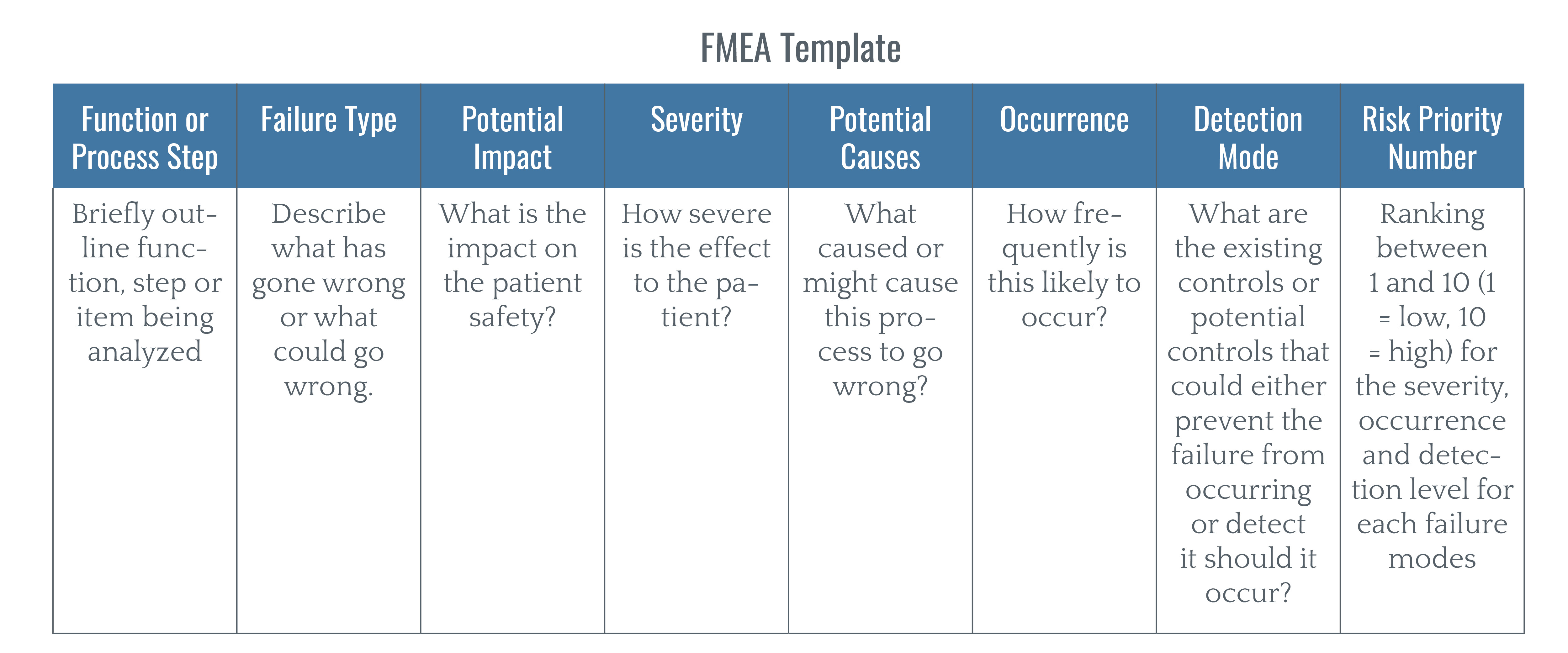 FMEA Template updated